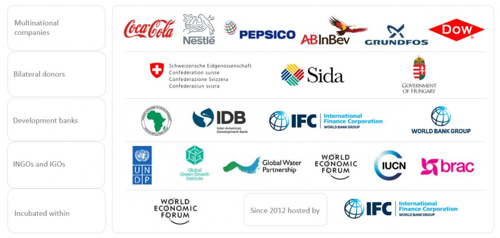 2030 WRG Global Partners